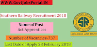Southern Railway Recruitment 2018 – 737 Act Apprentices
