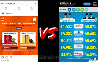 Quick count lembaga survei vs shopee