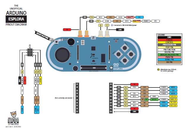 unofficial arduino uno pinout diagram