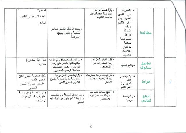 num%25C3%25A9risation0008 - تحميل مخطط الوحدة الثالثة لغة عربية س2