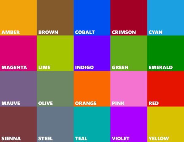 Giáo án chương trình đổi mới Tìm hiểu sự biến đổi màu.