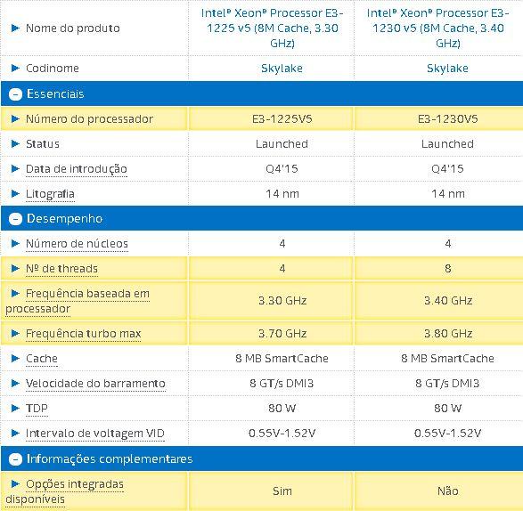 Comparativo Xeon E3-1225v5 vs E3-1230v5