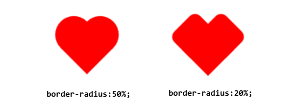 heart shapes drawings using CSS