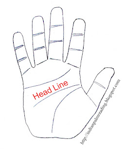 palm reading starting of head line