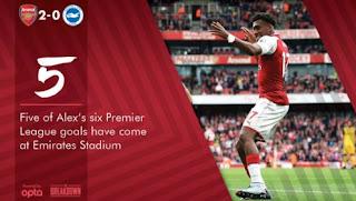 Arsenal Tundukkan Brighton & Hove Albion 2-0 Liga Inggris Minggu 1/10/2017