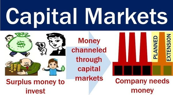 Capital Market: Meaning, Functions and Objectives