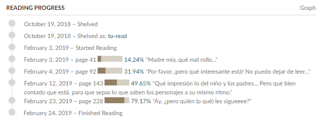 Reading progress de A ciegas del blog Devoim