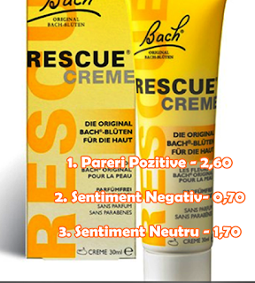 Dr Bach Rescue Cream pareri forum remedii florale