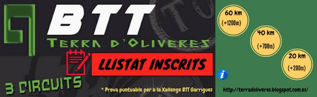 https://www.iter5.cat/partners/cegarrigues/inscripcions/llistat_inscrits.php?id=968