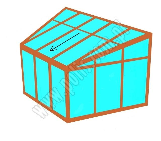 ogród zimowy, oranżeria, projekty ogrodów zimowych, plany oranżerii,