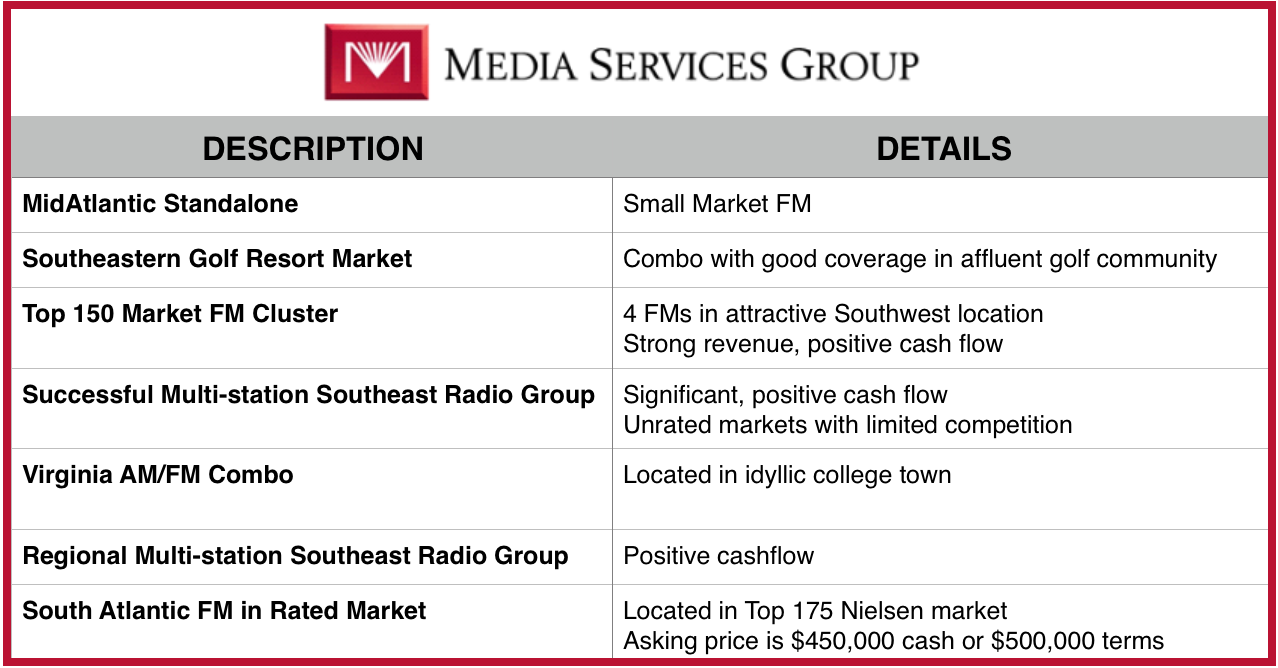 George Reed's Radio/TV Station Trading Views