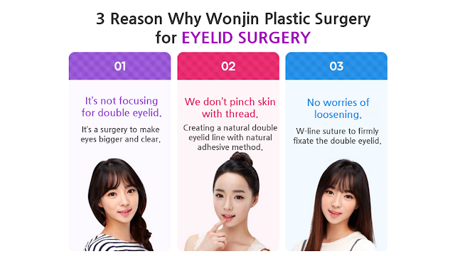 3 Points Why People Choose Eyelid Surgery Wonjin