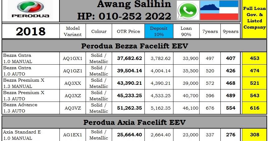 Dealer Perodua Alamesra Kota Kinabalu Sabah Sales: HARGA