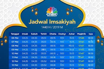 Jadwal Puasa Ramadhan 2019 1440 H dan Bagaimana Cara Berpuasa