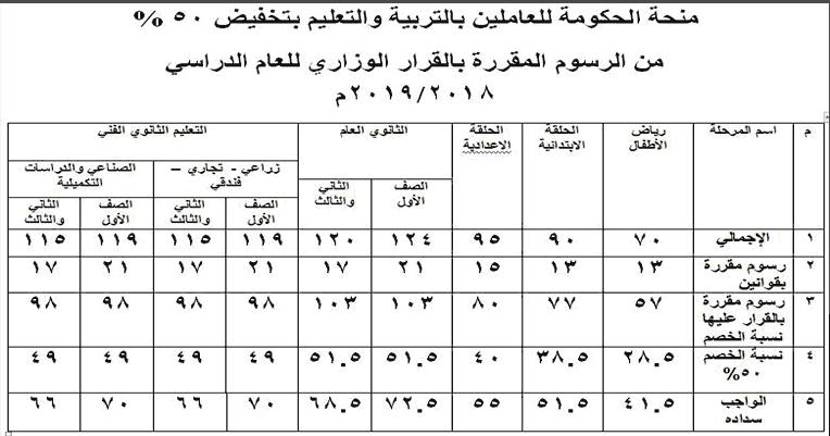 نشرة المصروفات المدرسية 50 % خصم لأبناء المعلمين