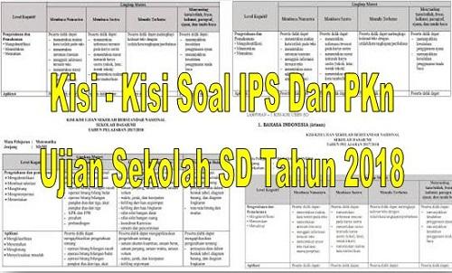 Kisi – Kisi Soal IPS Dan PKn Ujian Sekolah SD Tahun 2018