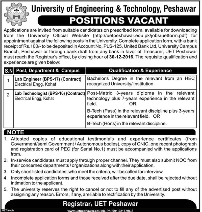 University of Engineering and Technology Jobs In Peshawar
