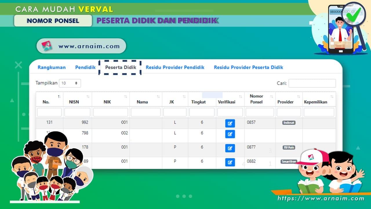ARNAIM.COM - CARA MUDAH VERVAL NOMOR PONSEL PESERTA DIDIK DAN PENDIDIK (2)