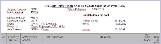 Kisi-Kisi Soal PAS/ UAS PPKn Kelas 8 K13 Tahun 2018/2019