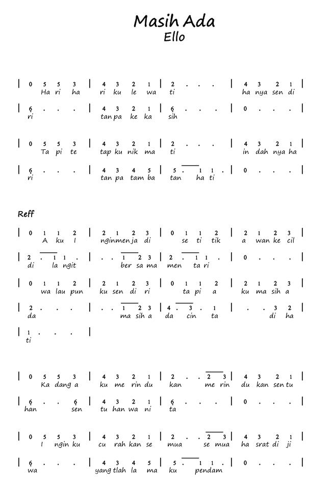 Not Angka Pianika Lagu Masih Ada - Ello
