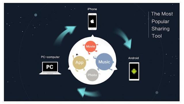 Zapya Apk 5.1.1 Android App