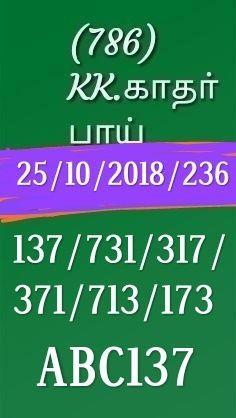 Kerala lottery abc guessing Karunya plus KN-236 on 25.10.2018 by KK