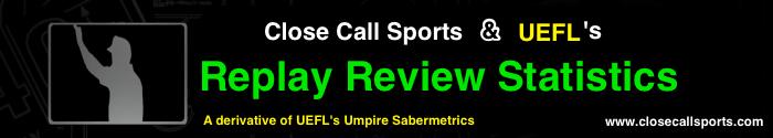 Close Call Sports & Umpire Ejection Fantasy League: MLB