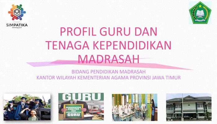 Profil GTK Madrasah Simpatika Kemenag Jawa Timur