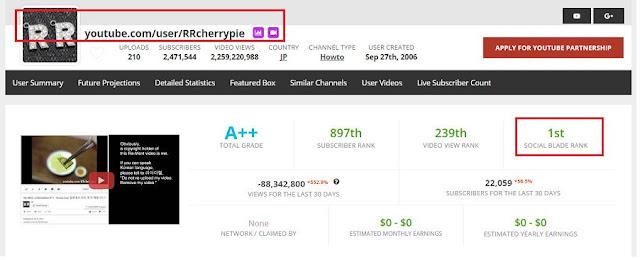 Cách kiểm tra thu nhập, thông tin của một kênh YouTube bất kỳ