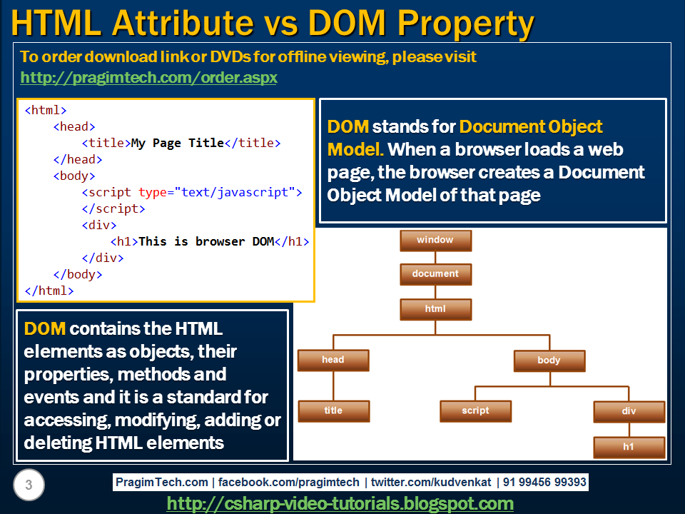 xml dom Warning dom parser is slow and consumes a lot of memory when it loads an xml document which contains a lot of data please consider sax parser as solution for it, sax is faster than dom and use less memory.