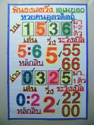เลขเด่น  5  6  5  เลขเด่นล่าง  0  2  2
