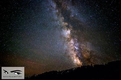 Galaksi Bima Sakti, Fakta-fakta Galaksi Bima Sakti