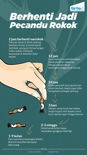 Mumpung Ramadhan, Begini Cara agar Tidak Lagi Kecanduan Rokok