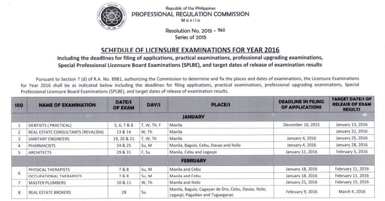 prc announces 2016 board exam schedule, deadline of filing | the