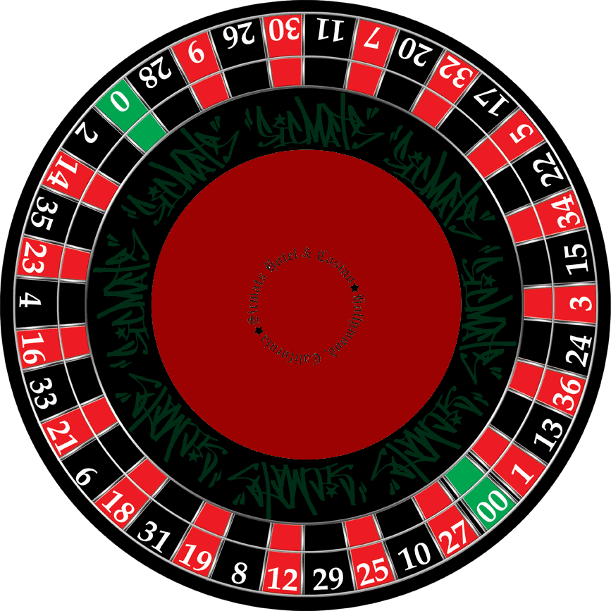 Roulette Wheel Diagram