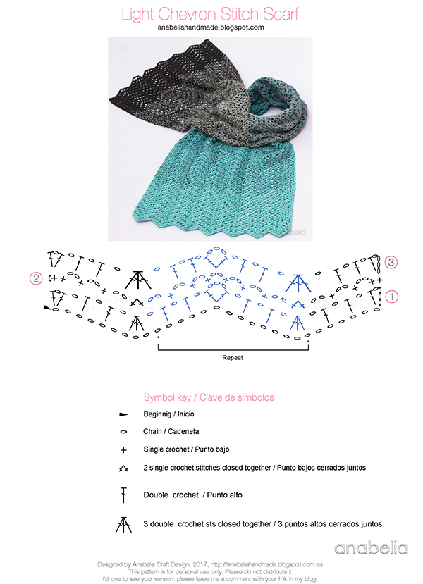 Anabelia craft design: Crochet shawl in delightful chevron stitch