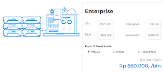 Cloud VPS Hosting Niagahoster Paket Enterprise