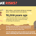 Why you should start taking risks in your life? (infographic)