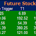 Most active future and option calls ( Pre Market Tips ) for 13 June 2016
