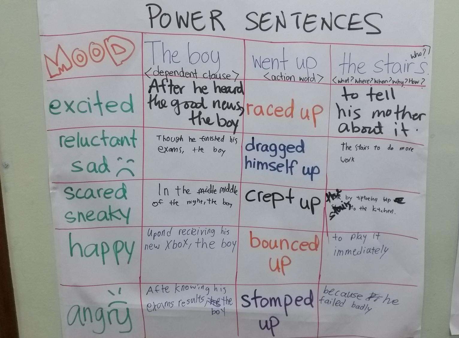 How To Write Power Sentences