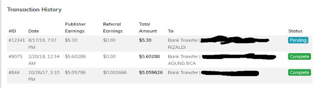 Cara mendapatkan dolar dengan mudah dengan safelinkU