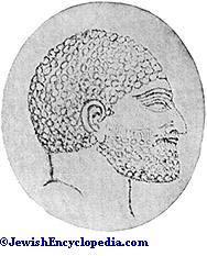 Figura de Judeu capturado no Museu Britânico.