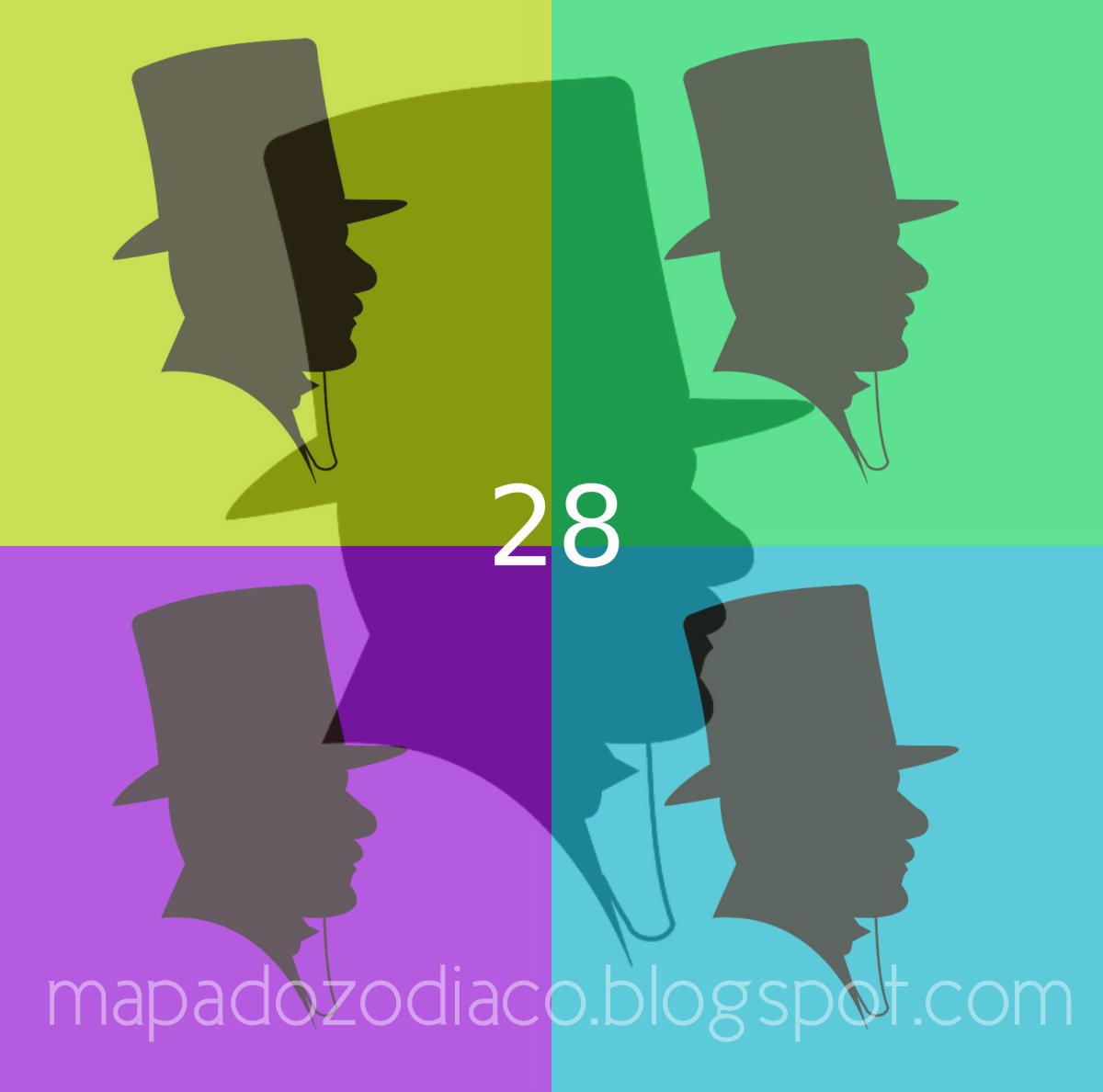 As Combinações Da Carta 28 O Homem No Baralho Cigano Mapa Do Zodíaco