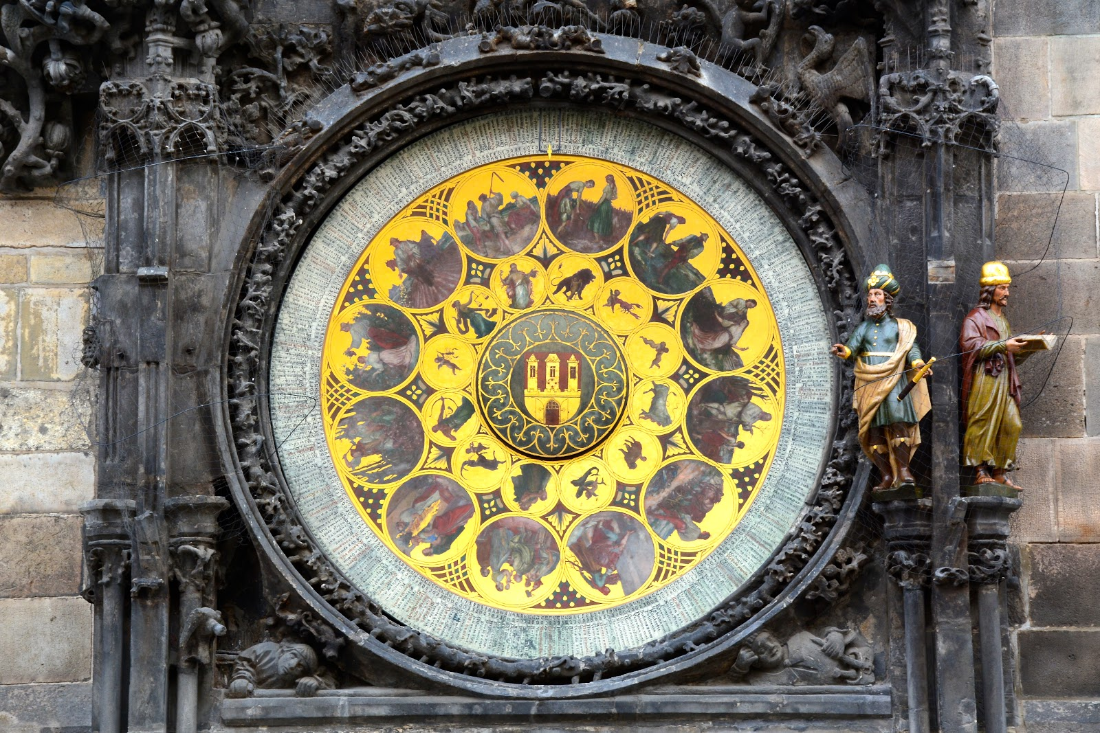 Prague's astronomical clock calendar face