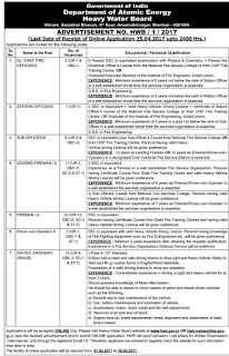 DAE (Atomic Energy Division) Recruitment Notification 2017