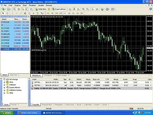 Btc broker mt4