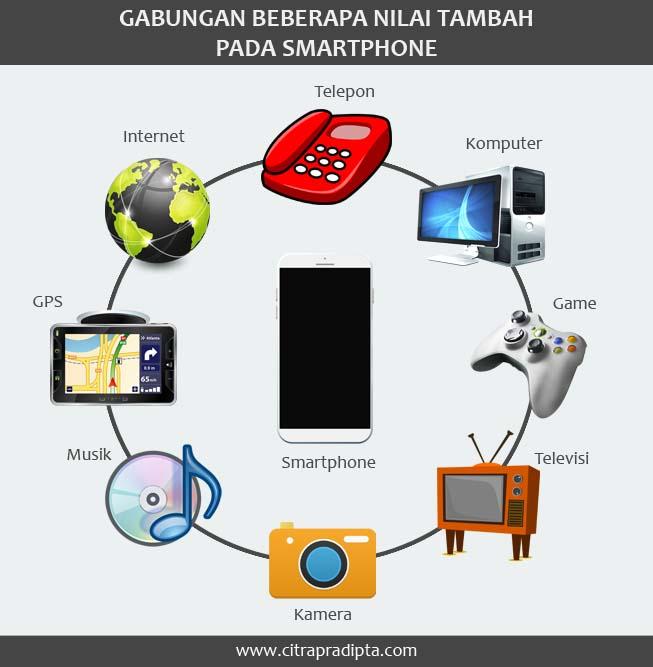 Nilai tambah pada smartphone