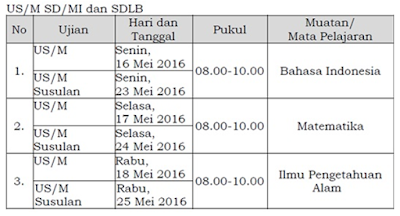 Jadwal Ujian Sekolah (US) SD/ MI Tahuan ajaran 2015-2016