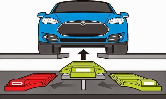 next big future roadster 3 0 upgrade shows tesla will upgrade model s to 500 mile range in. Black Bedroom Furniture Sets. Home Design Ideas