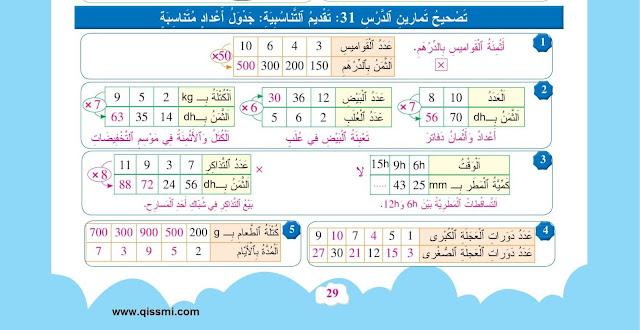 تصحيح تمارين درس 31 : تقديم التناسبية ''جدول أعداد متناسبة'' للمستوى الثالث ابتدائي